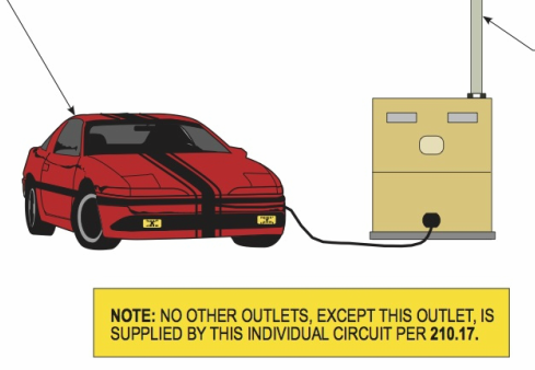 Electric Vehicle, Circuit, Branch Circuit, NEC