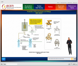 ECSTI clickable Demonstration picture